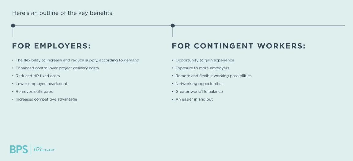 Contingent Workforce Benefits