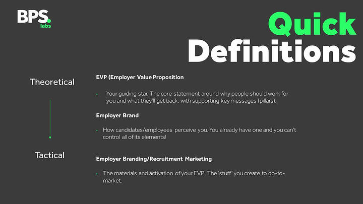 Employer brand-quick definitions (1) (1)